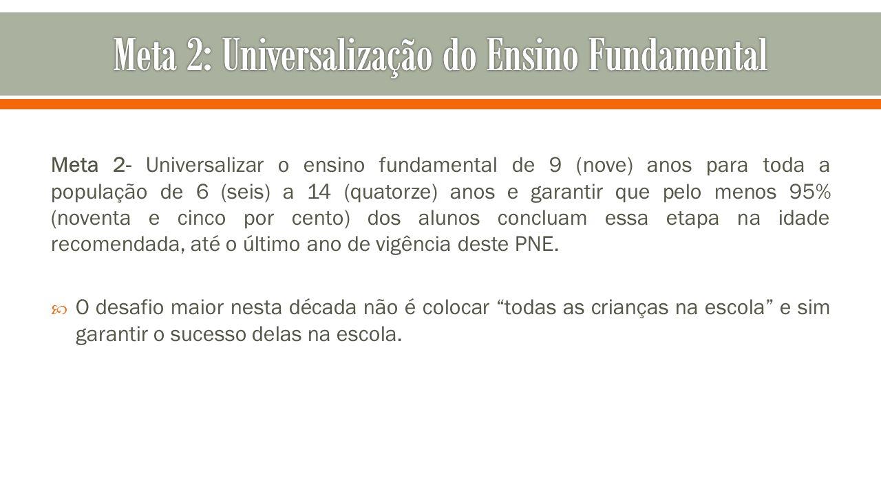 Meta 2: Universalização do Ensino Fundamental