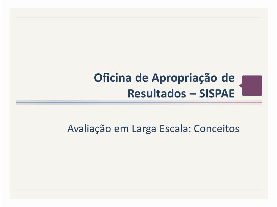 Oficina de Apropriação de Resultados – SISPAE