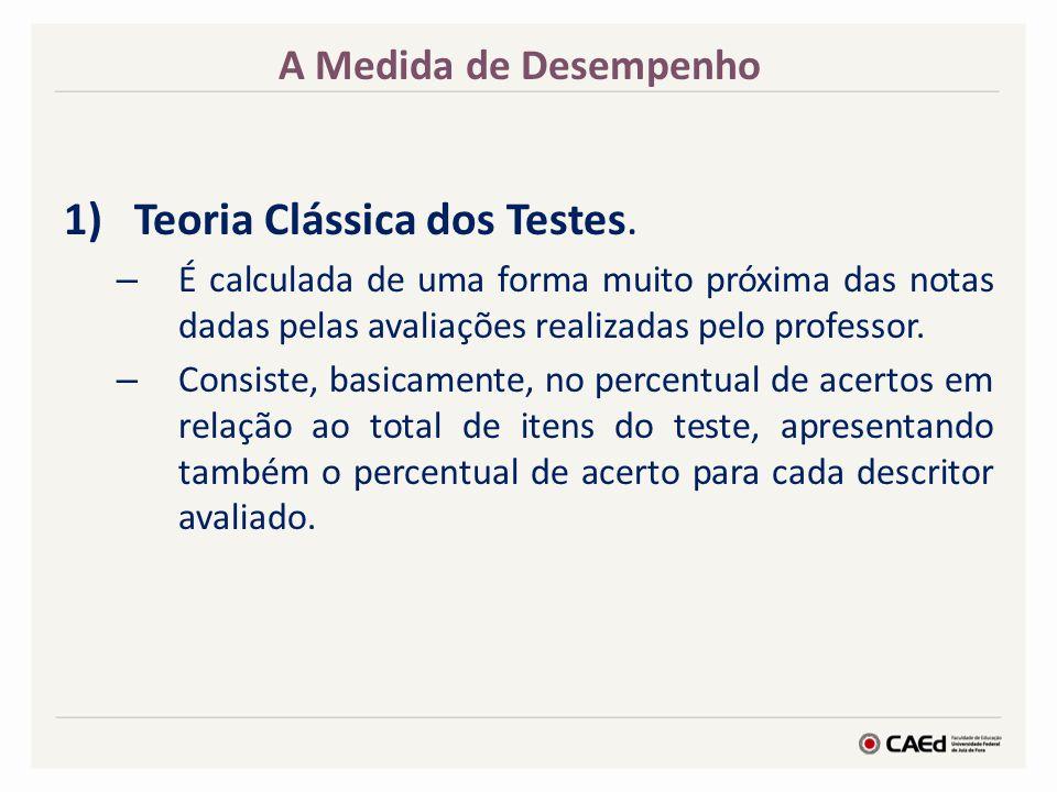 Teoria Clássica dos Testes.