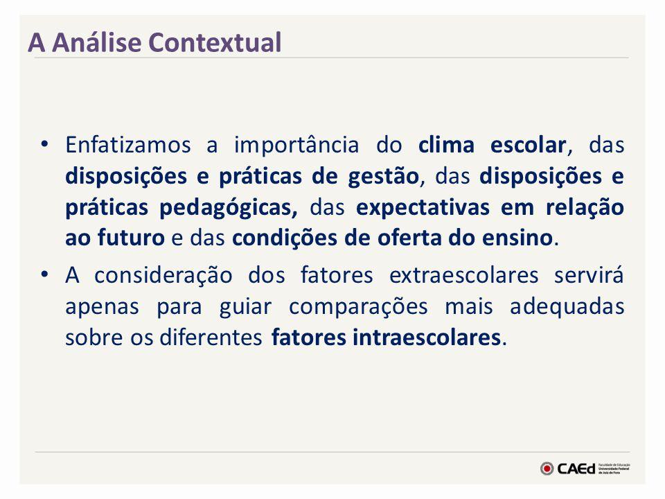 A Análise Contextual
