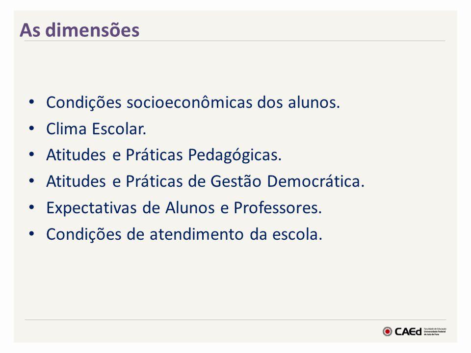 As dimensões Condições socioeconômicas dos alunos. Clima Escolar.