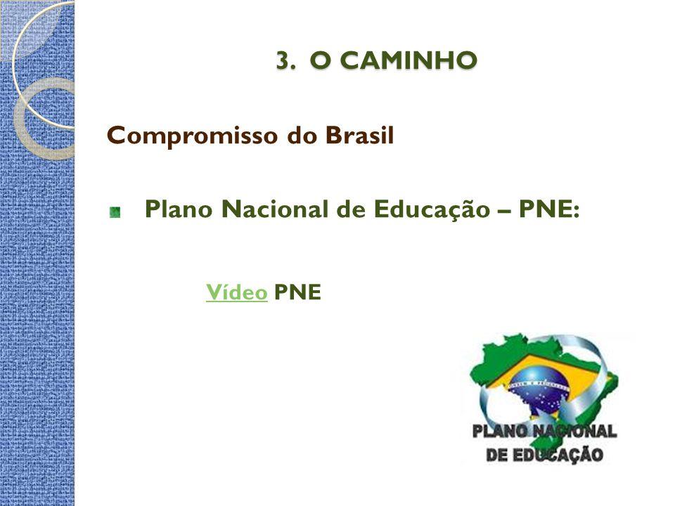 3. O CAMINHO Compromisso do Brasil Plano Nacional de Educação – PNE: