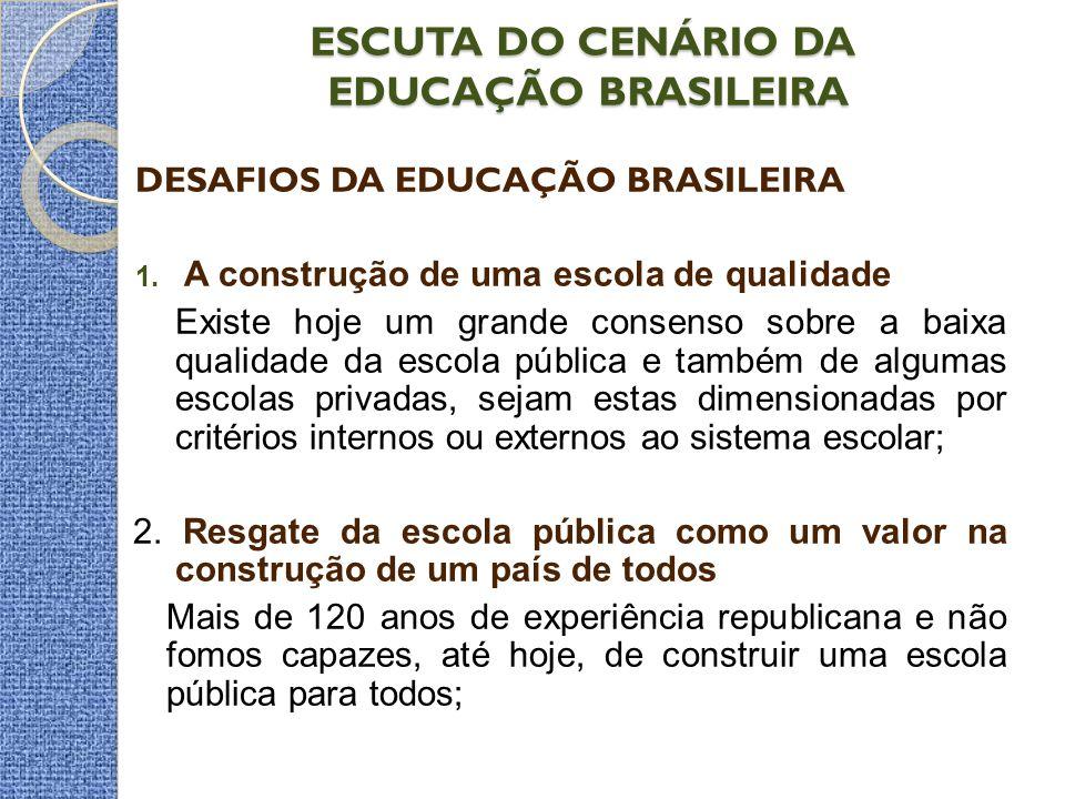 ESCUTA DO CENÁRIO DA EDUCAÇÃO BRASILEIRA