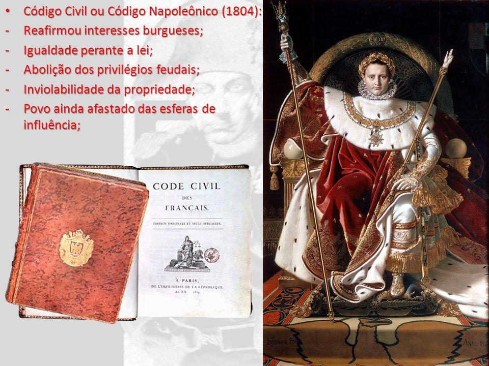 Código Civil ou Código Napoleônico (1804):