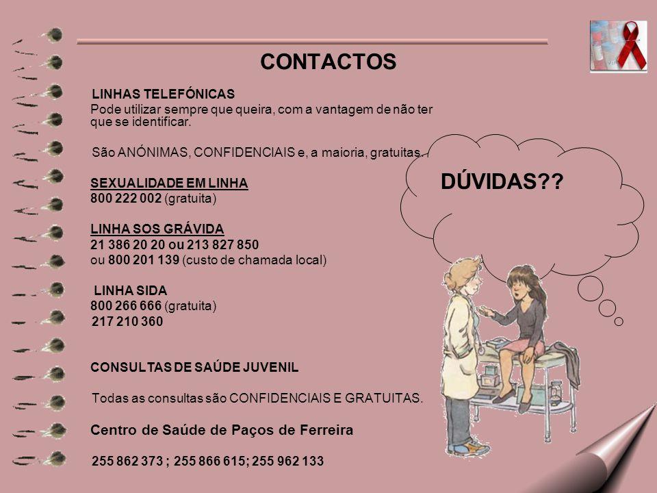 CONTACTOS DÚVIDAS LINHAS TELEFÓNICAS