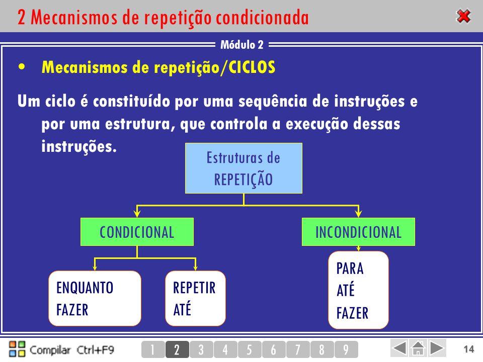 2 Mecanismos de repetição condicionada