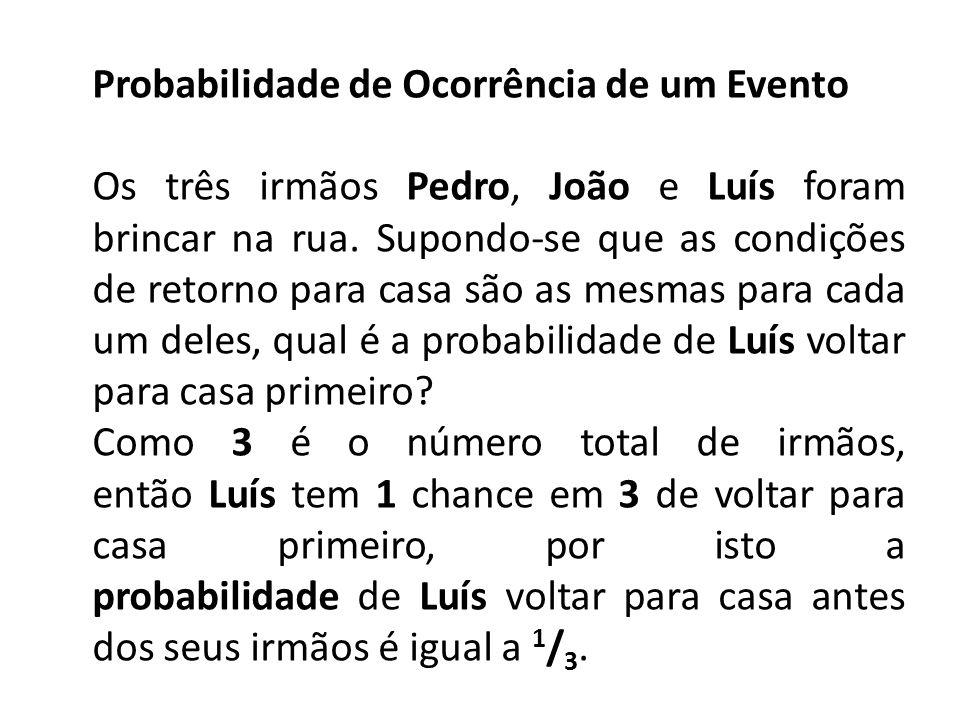 Probabilidade de Ocorrência de um Evento