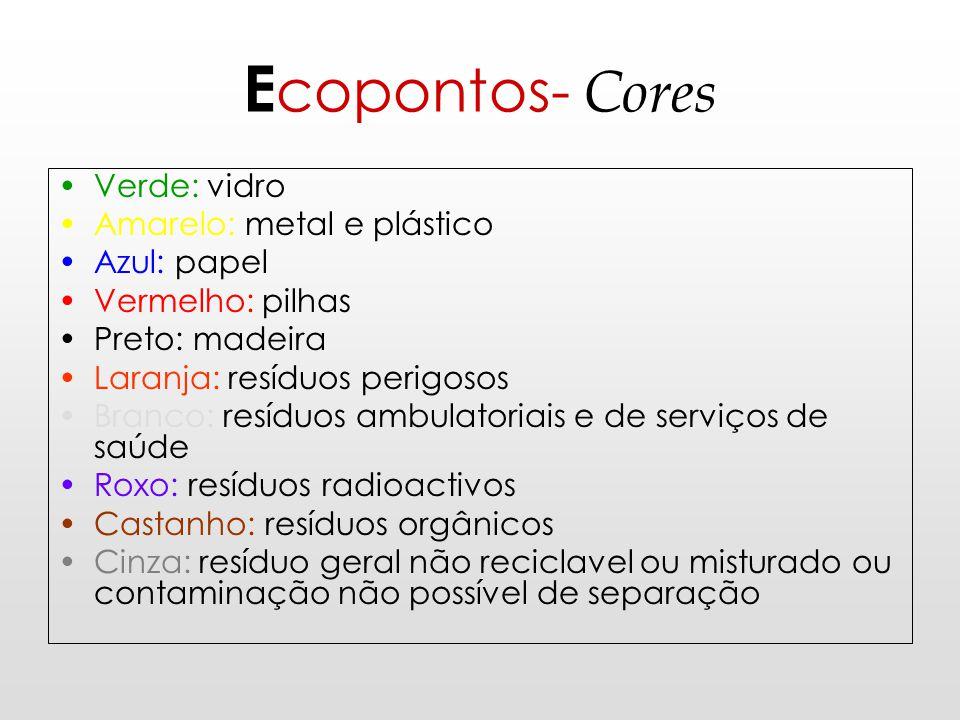 Ecopontos- Cores Verde: vidro Amarelo: metal e plástico Azul: papel