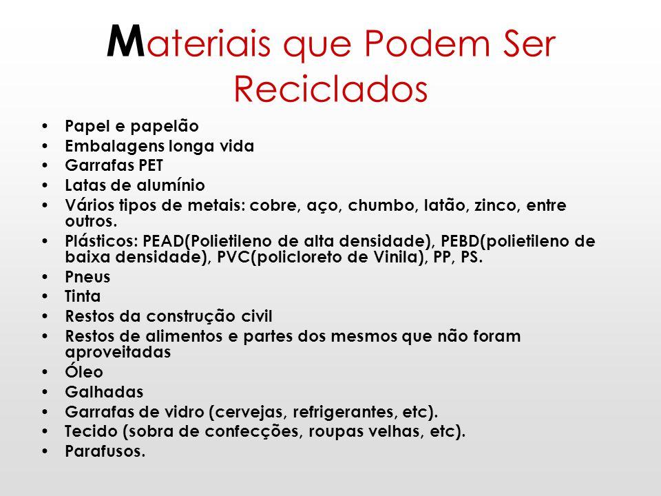 Materiais que Podem Ser Reciclados