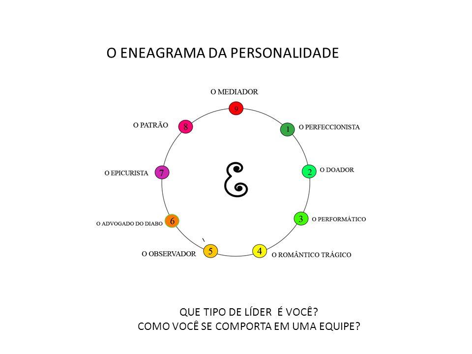 O ENEAGRAMA DA PERSONALIDADE