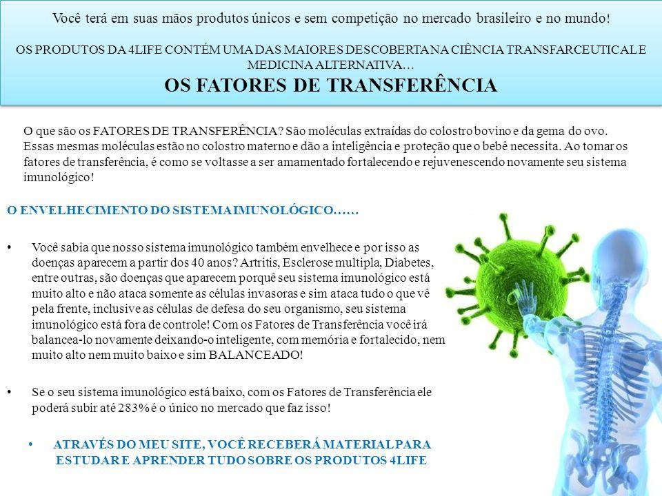 Você terá em suas mãos produtos únicos e sem competição no mercado brasileiro e no mundo! OS PRODUTOS DA 4LIFE CONTÉM UMA DAS MAIORES DESCOBERTA NA CIÊNCIA TRANSFARCEUTICAL E MEDICINA ALTERNATIVA… OS FATORES DE TRANSFERÊNCIA