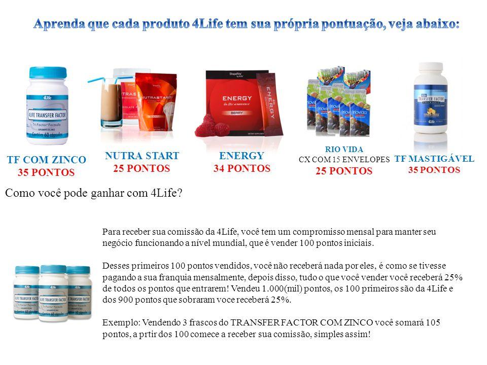 Aprenda que cada produto 4Life tem sua própria pontuação, veja abaixo: