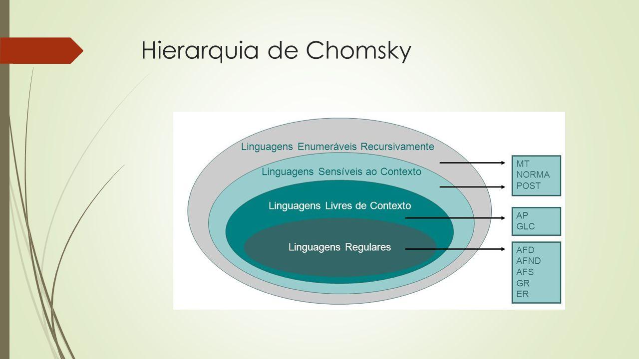 Hierarquia de Chomsky