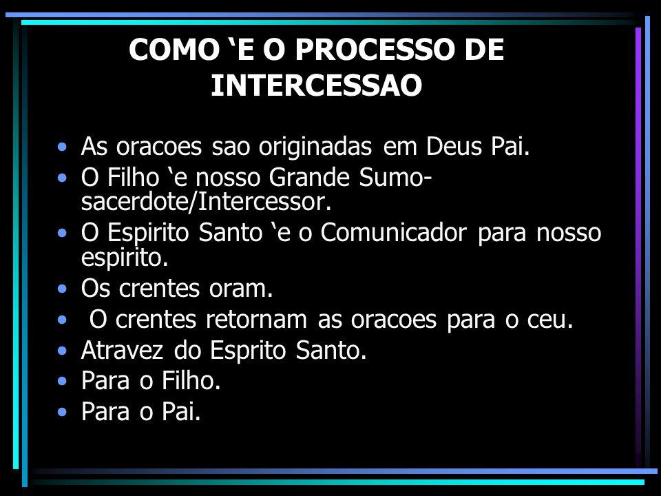 COMO 'E O PROCESSO DE INTERCESSAO