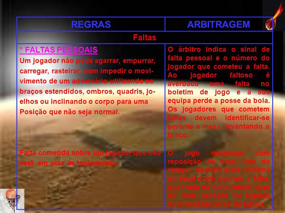 REGRAS ARBITRAGEM Faltas * FALTAS PESSOAIS
