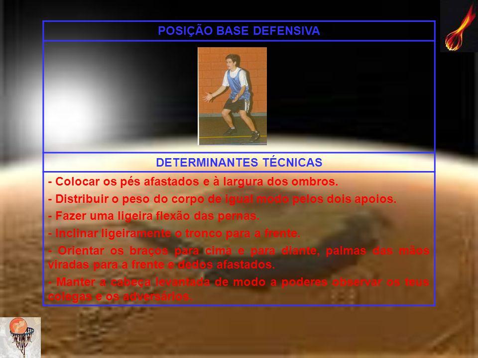 POSIÇÃO BASE DEFENSIVA DETERMINANTES TÉCNICAS