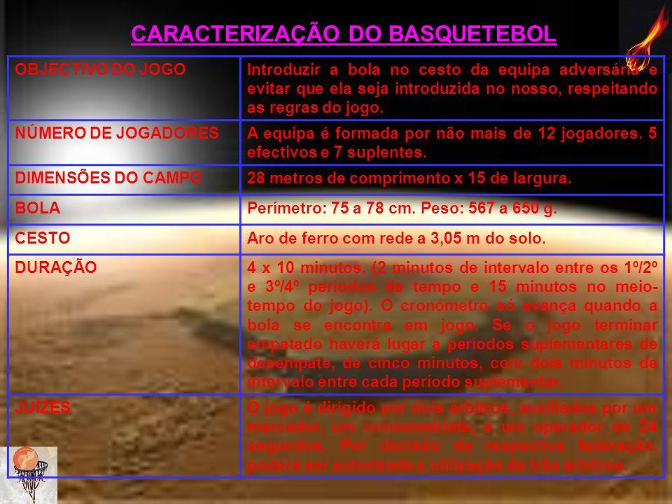 CARACTERIZAÇÃO DO BASQUETEBOL