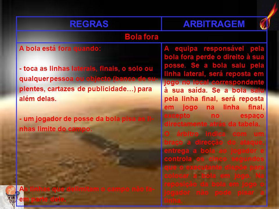 REGRAS ARBITRAGEM Bola fora A bola está fora quando:
