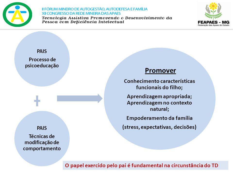 Promover Conhecimento características funcionais do filho;