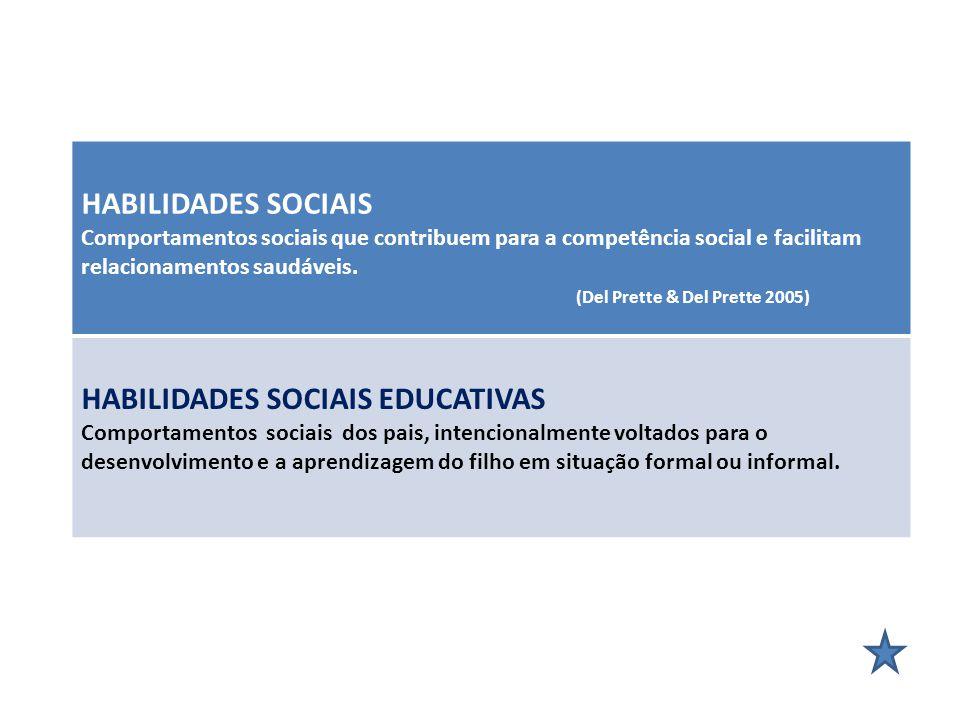 HABILIDADES SOCIAIS Comportamentos sociais que contribuem para a competência social e facilitam relacionamentos saudáveis. (Del Prette & Del Prette 2005)