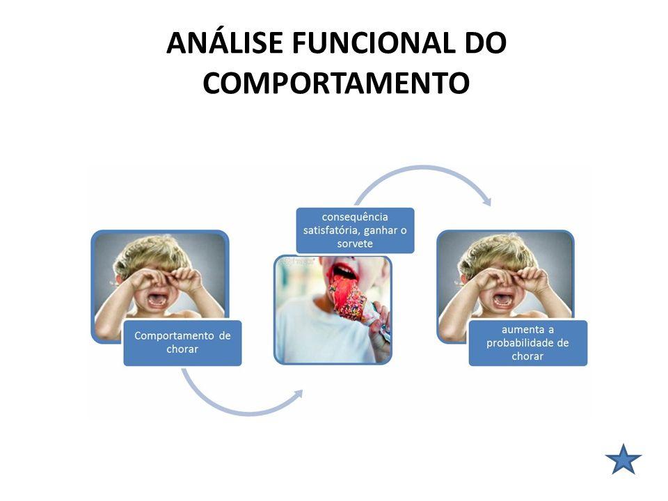 ANÁLISE FUNCIONAL DO COMPORTAMENTO
