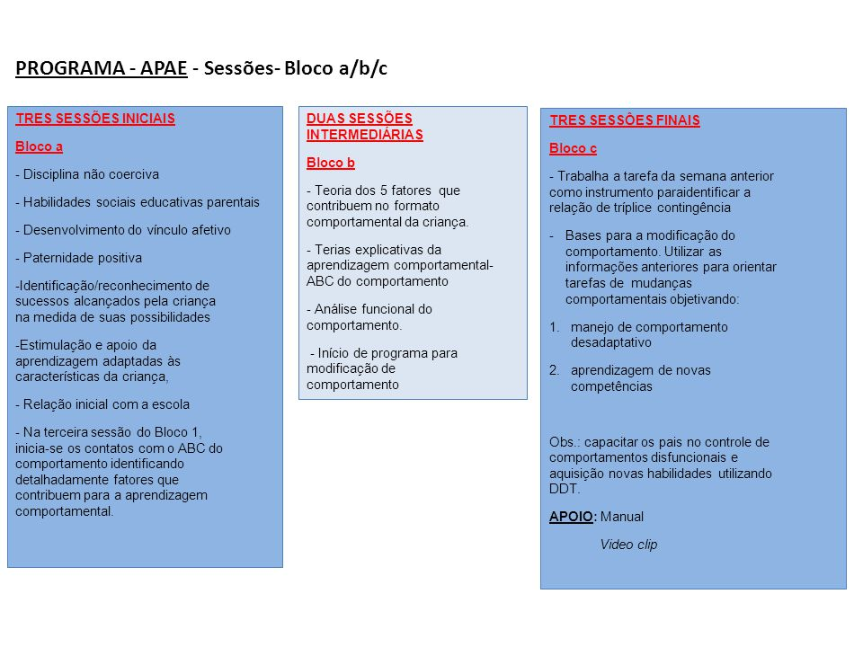PROGRAMA - APAE - Sessões- Bloco a/b/c