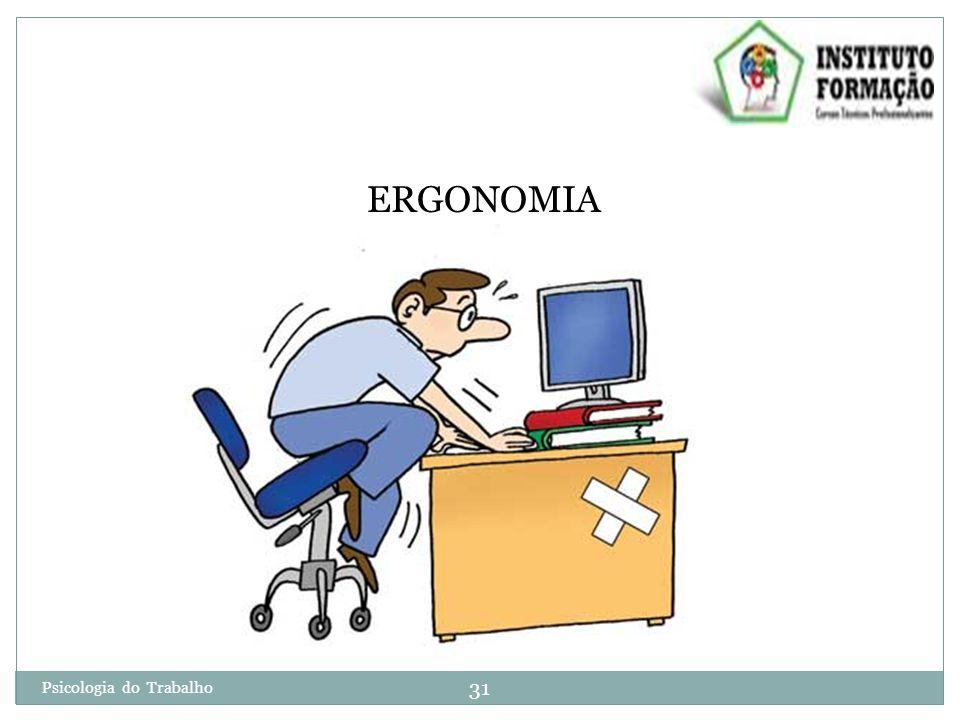 ERGONOMIA Psicologia do Trabalho
