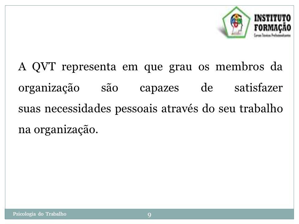 A QVT representa em que grau os membros da organização são capazes de satisfazer suas necessidades pessoais através do seu trabalho na organização.