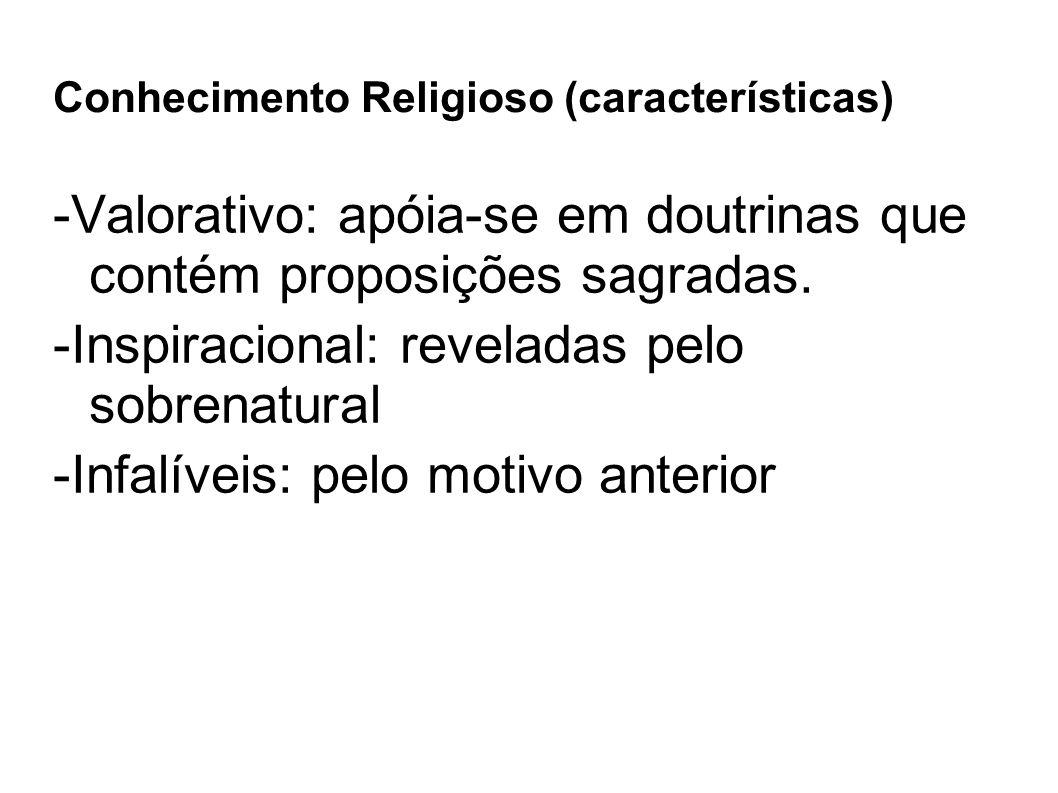 Conhecimento Religioso (características)