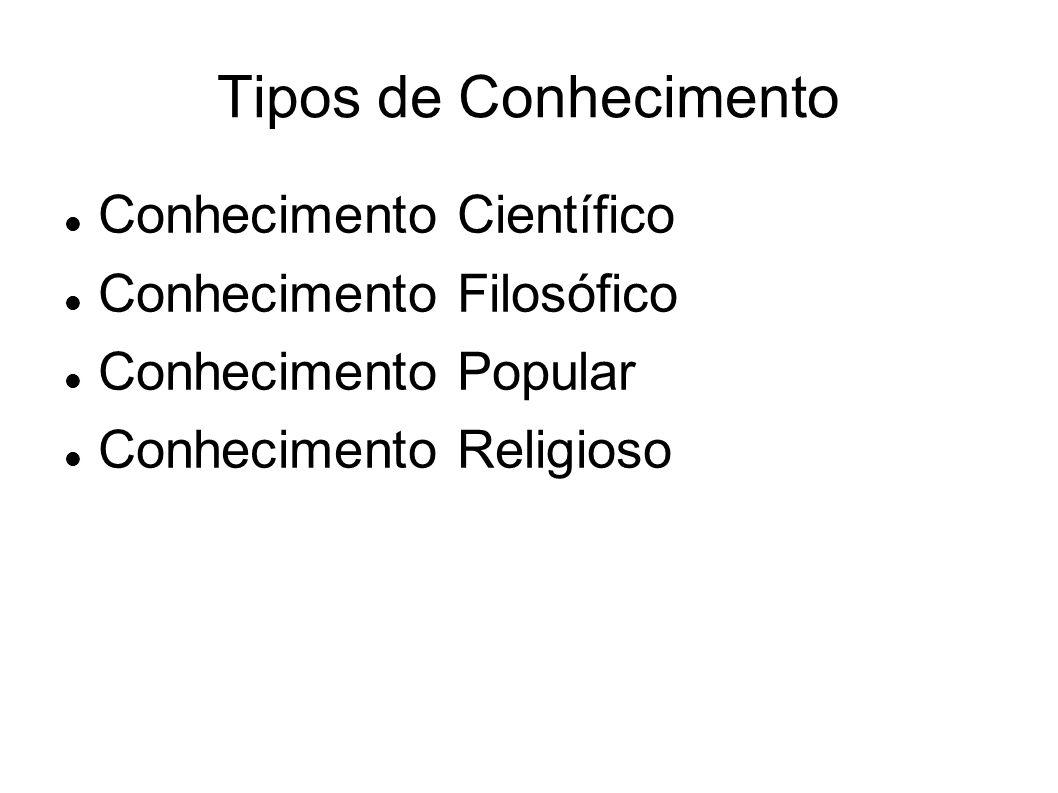 Tipos de Conhecimento Conhecimento Científico Conhecimento Filosófico