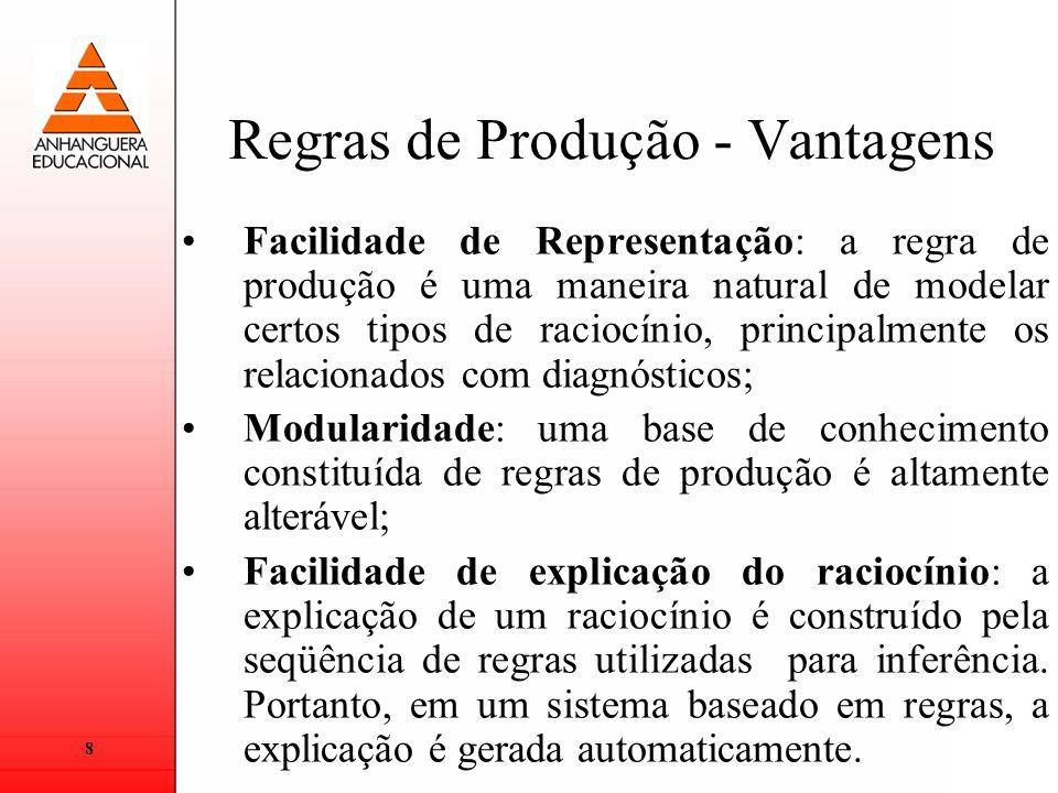 Regras de Produção - Vantagens