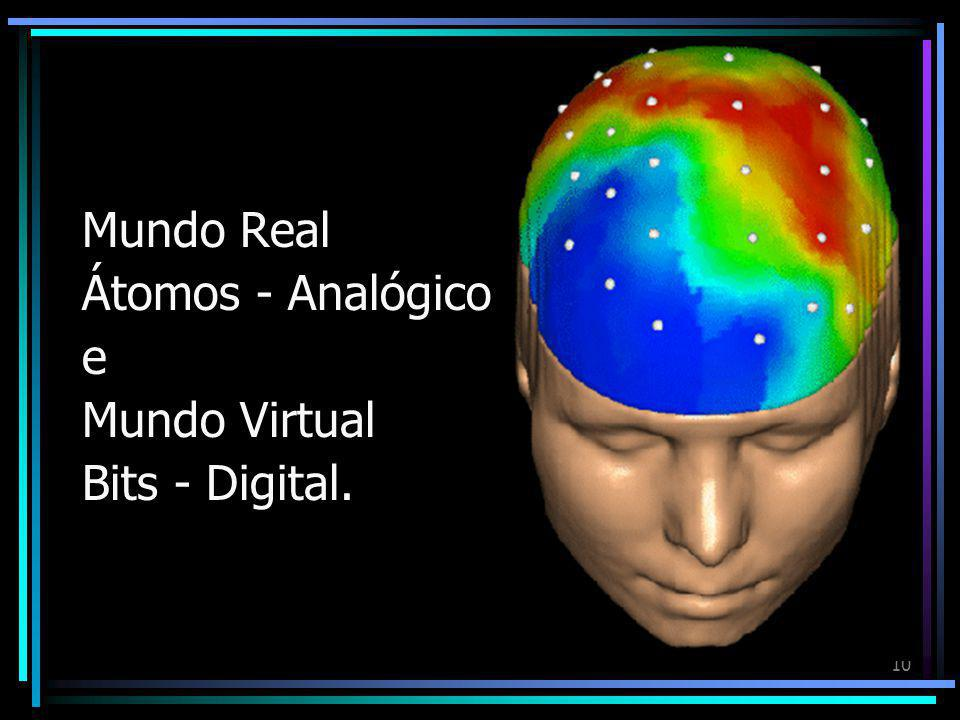 Mundo Real Átomos - Analógico e Mundo Virtual Bits - Digital.