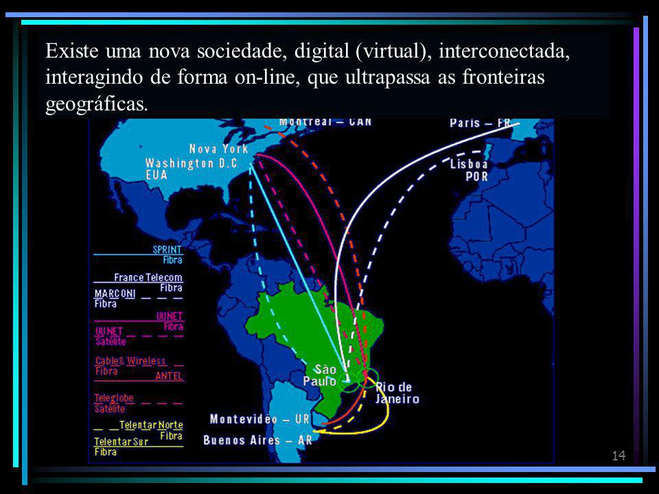 Existe uma nova sociedade, digital (virtual), interconectada, interagindo de forma on-line, que ultrapassa as fronteiras geográficas.