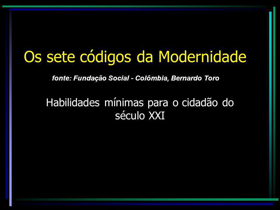 Os sete códigos da Modernidade