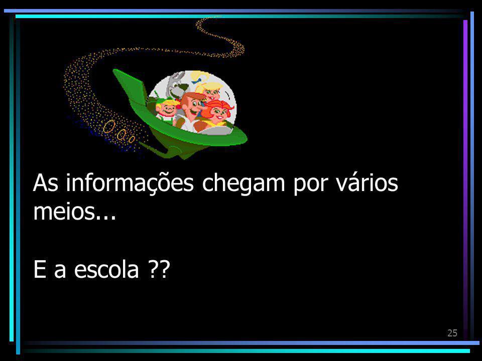 As informações chegam por vários meios...