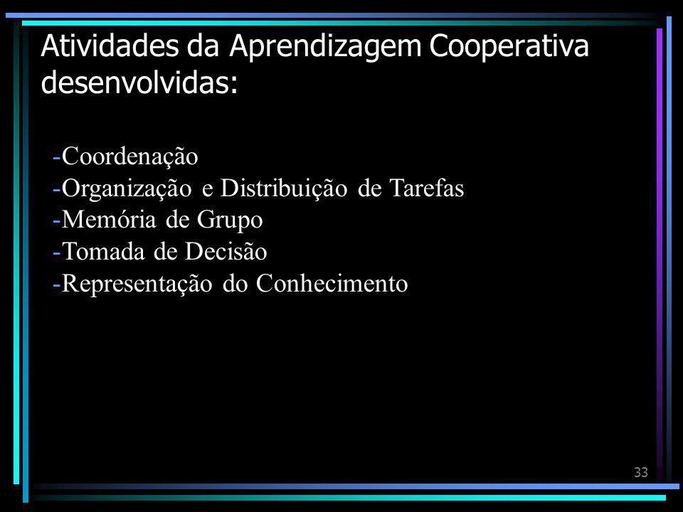 Atividades da Aprendizagem Cooperativa desenvolvidas: