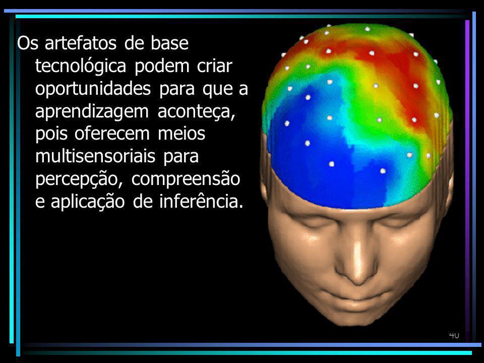 Os artefatos de base tecnológica podem criar oportunidades para que a aprendizagem aconteça, pois oferecem meios multisensoriais para percepção, compreensão e aplicação de inferência.