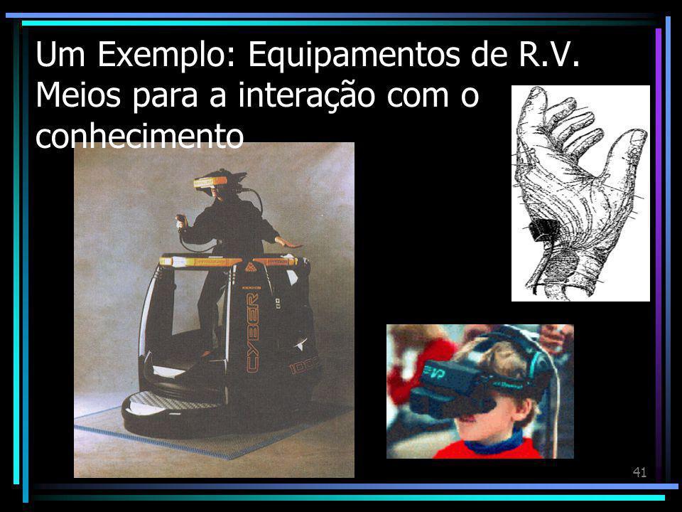 Um Exemplo: Equipamentos de R. V