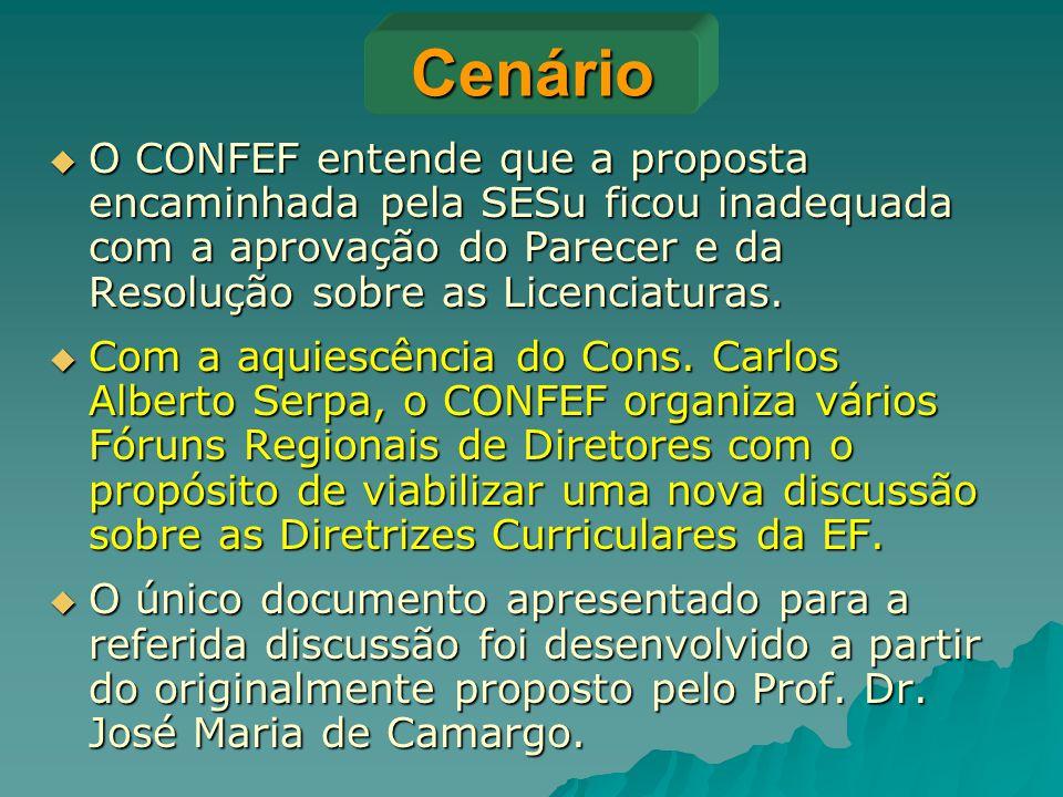 Cenário O CONFEF entende que a proposta encaminhada pela SESu ficou inadequada com a aprovação do Parecer e da Resolução sobre as Licenciaturas.