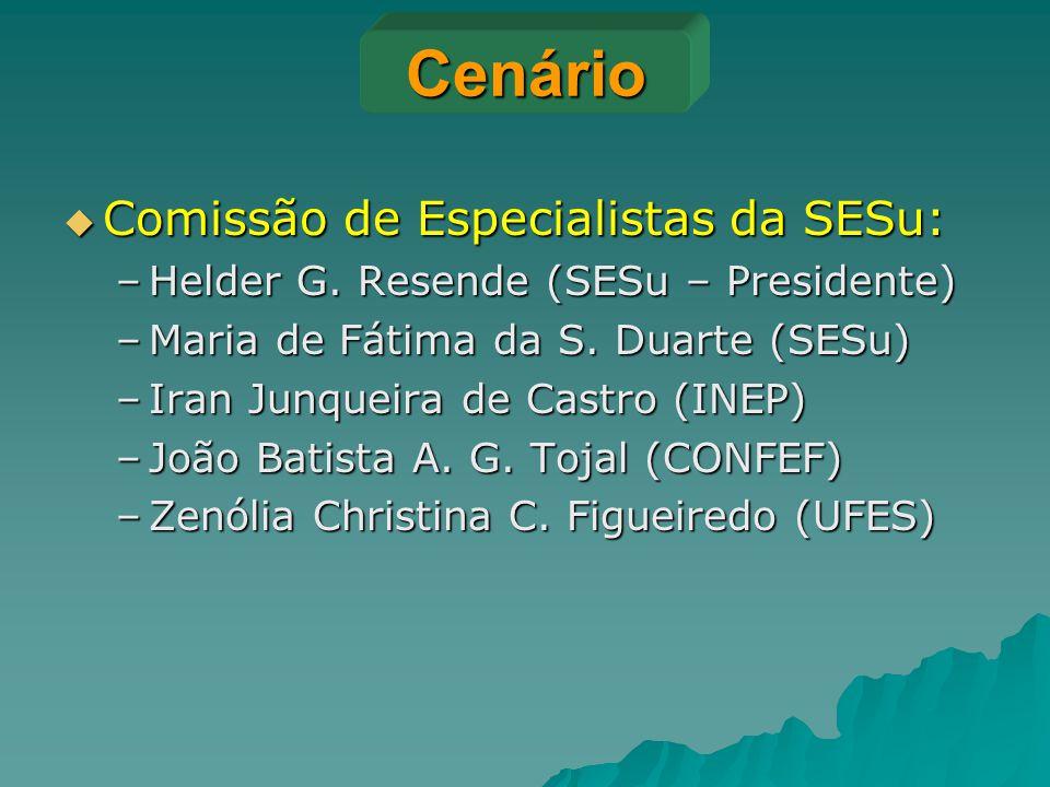 Cenário Comissão de Especialistas da SESu: