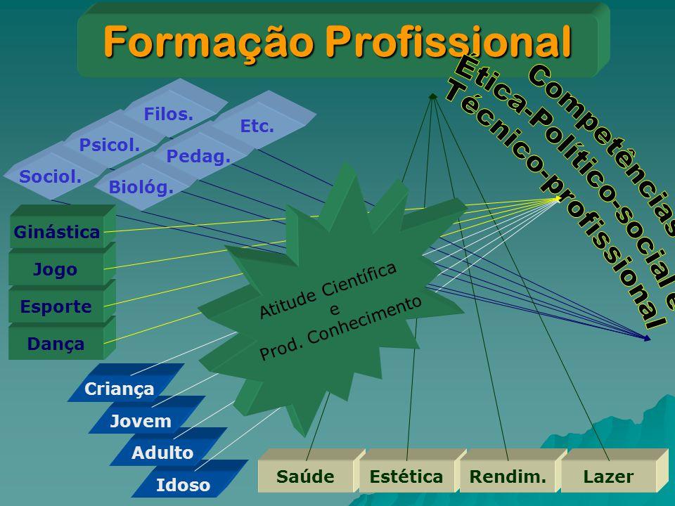 Formação Profissional Ética-Político-social e Técnico-profissional