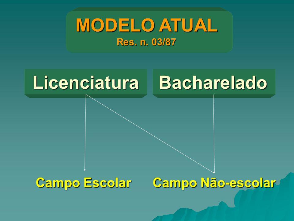 MODELO ATUAL Res. n. 03/87 Licenciatura Bacharelado