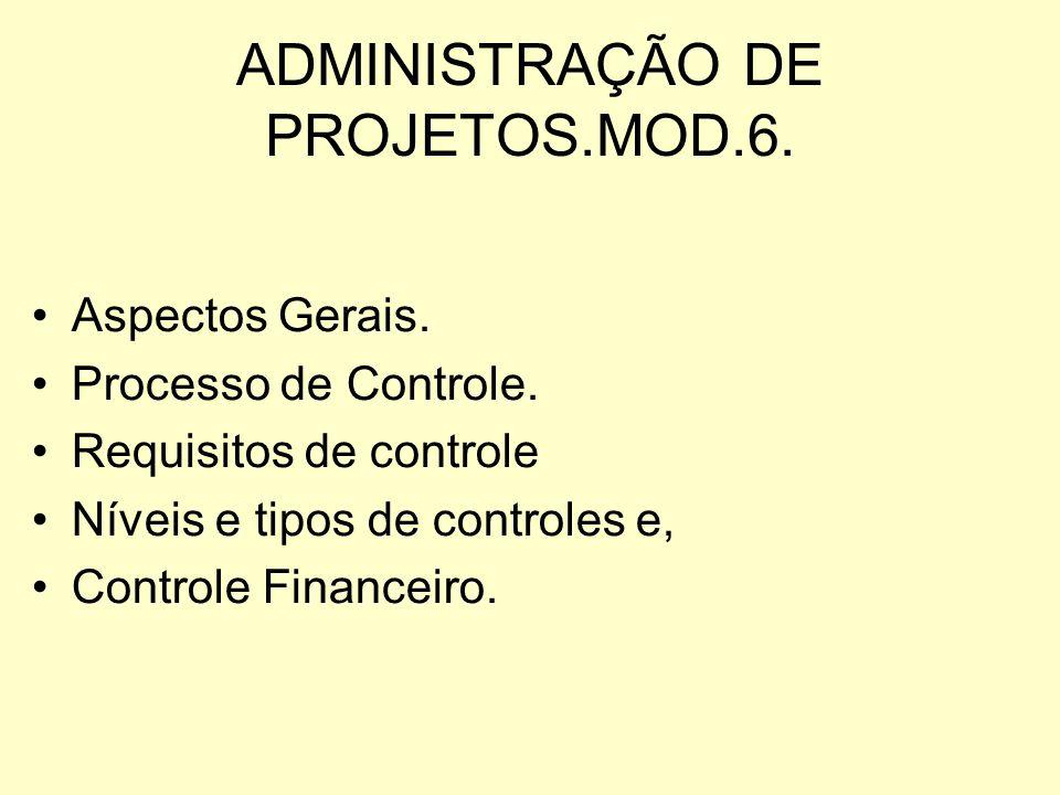 ADMINISTRAÇÃO DE PROJETOS.MOD.6.