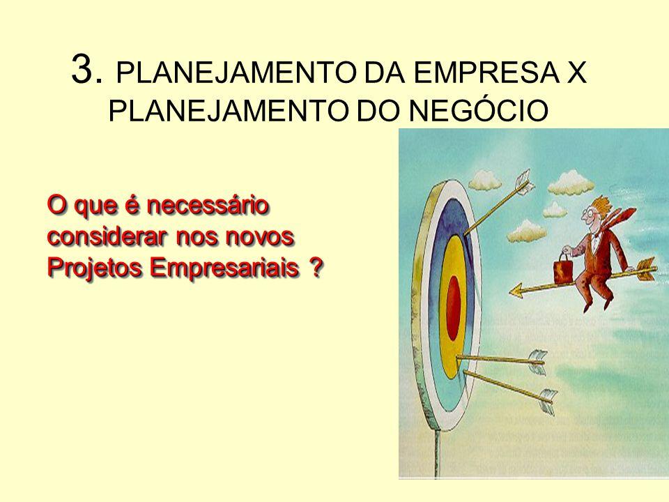 3. PLANEJAMENTO DA EMPRESA X PLANEJAMENTO DO NEGÓCIO