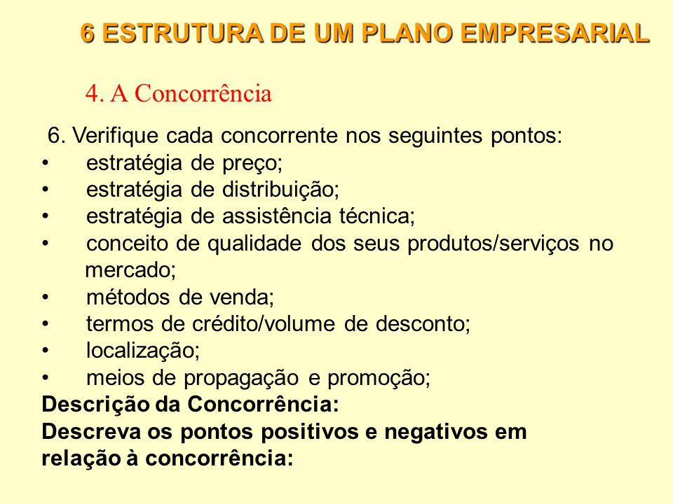 4. A Concorrência 6 ESTRUTURA DE UM PLANO EMPRESARIAL