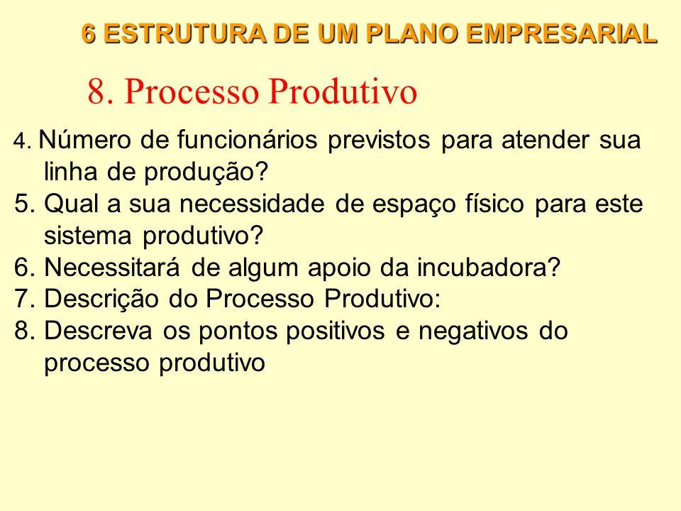 8. Processo Produtivo linha de produção