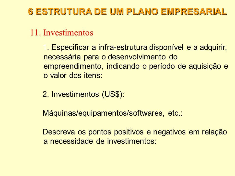 11. Investimentos 6 ESTRUTURA DE UM PLANO EMPRESARIAL