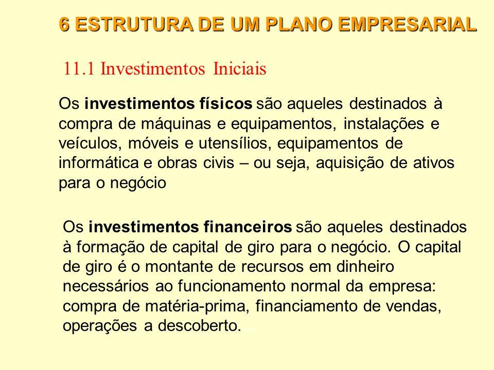 11.1 Investimentos Iniciais