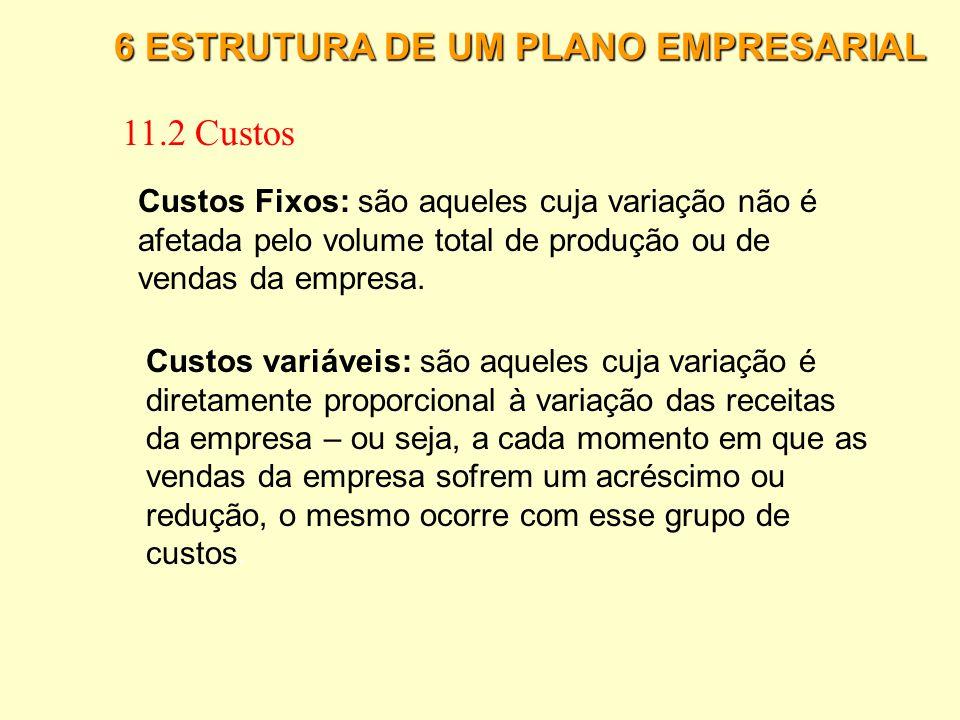 11.2 Custos 6 ESTRUTURA DE UM PLANO EMPRESARIAL
