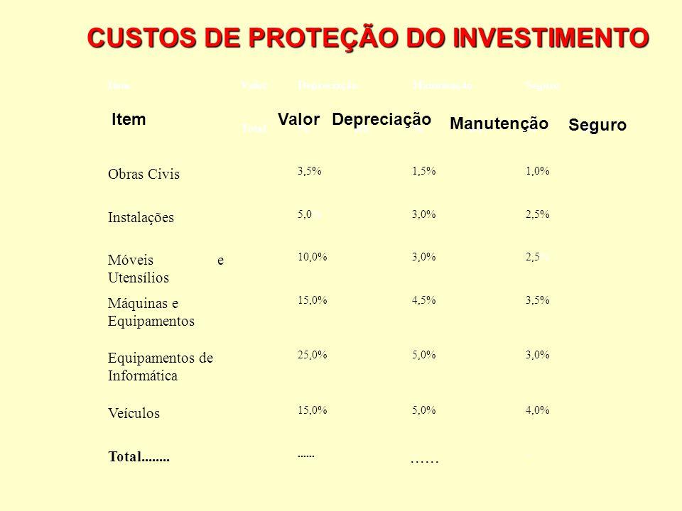 CUSTOS DE PROTEÇÃO DO INVESTIMENTO